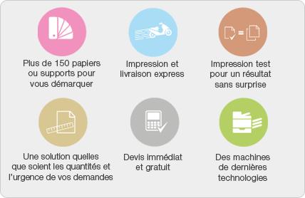 Les avantages de votre  imprimeur COPY-TOP Marseille Joliette - Plus de 150 papiers ou supports pour vous démarquer - Impression et livraison express - Impression test pour un résultat sans surprise - Une solution quelles que soit les quantités et l'urgence de votre demande - Devis immédiat et gratuit - Des machines de dernières technologies
